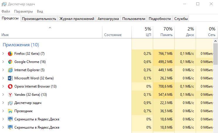 Самый нетребовательный к ресурсам браузер