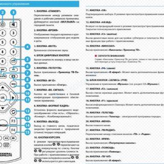 Кнопка STANDBY на пульте управления Триколор