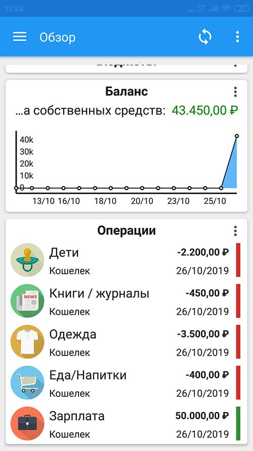 Быстрый Бюджет - приложение для учета финансов Android