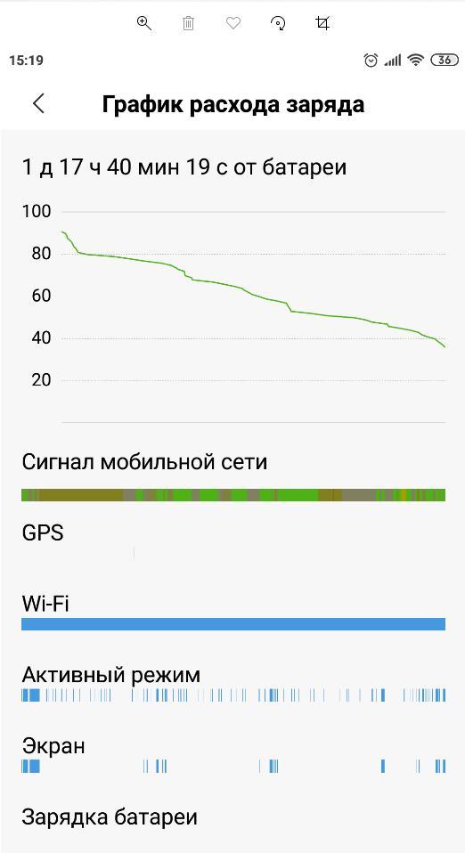 График расхода заряда батареи Android