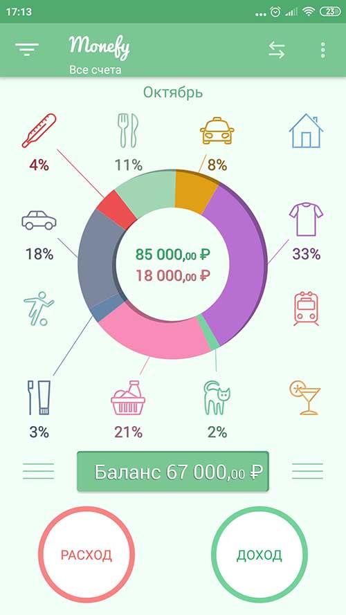 Monefy учет доходов и расходов