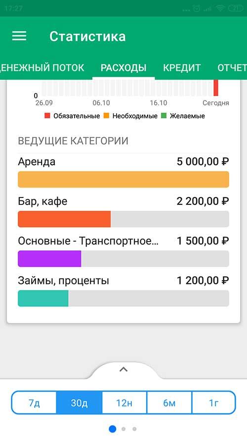 Wallet - контроль доходов и расходов для Android 3