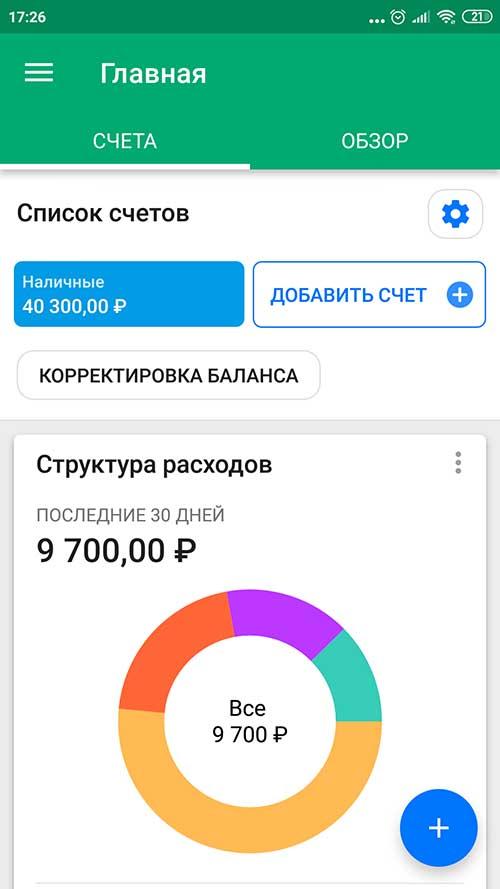 Wallet - контроль доходов и расходов для Android