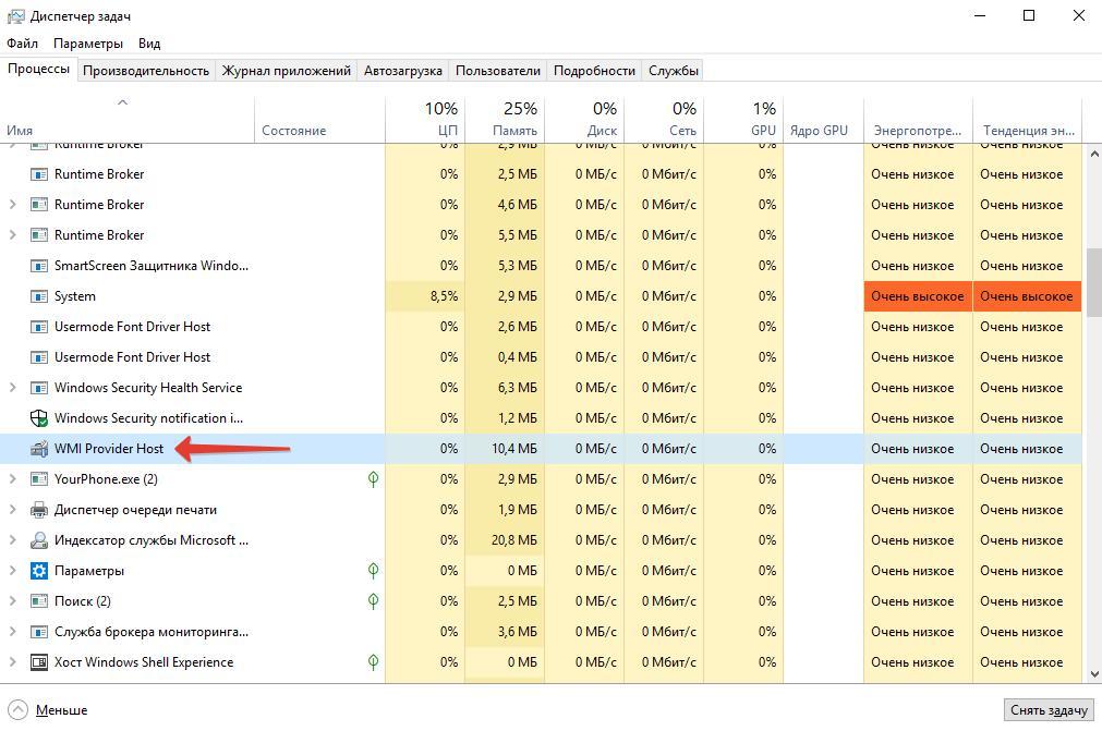 WMI Provider Host что это за процесс в диспетчере задач Windows