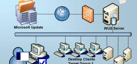 WSUS - Windows Server Update Services