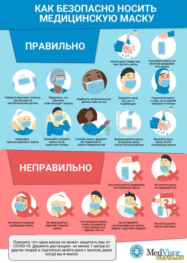 Как правильно пользоваться медицинской маской - инструкция