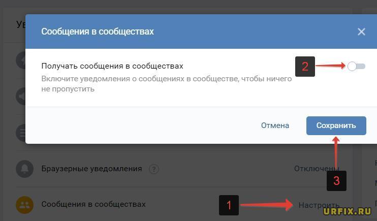 Убрать сообщения в сообществах ВКонтакте