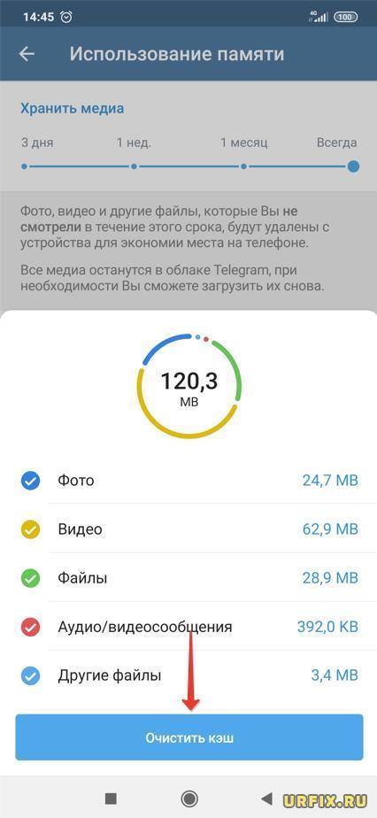 Как очистить кэш в Телеграмме